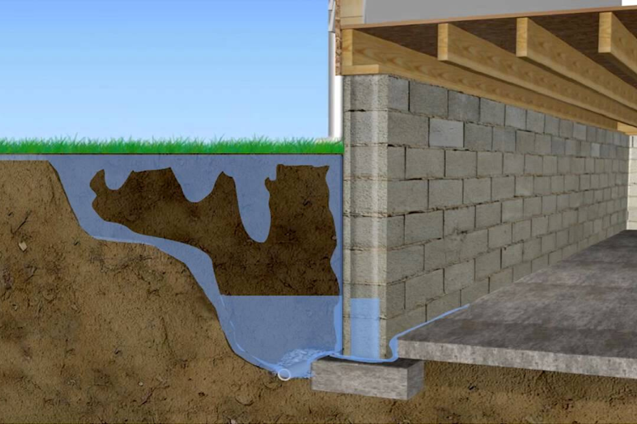 5 Solutions for Fixing a Leaking Basement